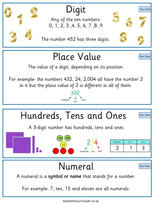 Editable Year 3 Place Value Vocabulary Cards 2