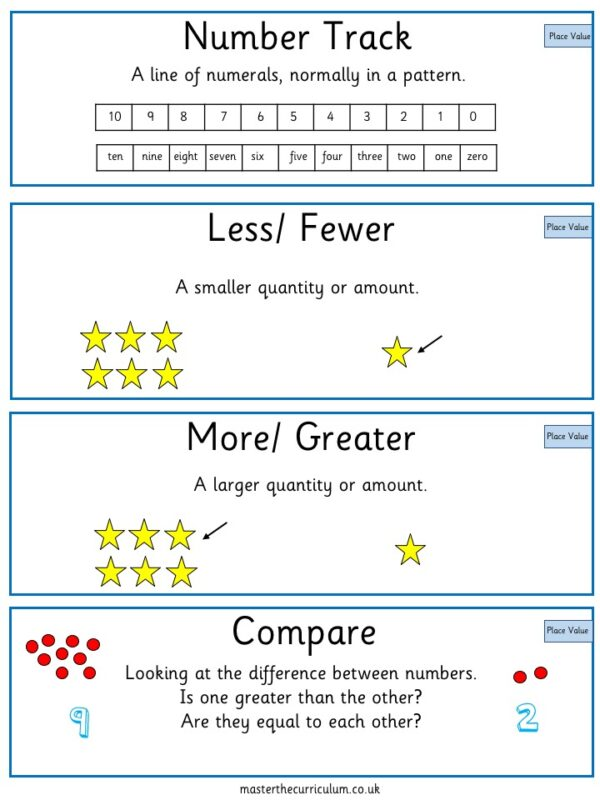 Editable Year 3 Place Value Vocabulary Cards 3