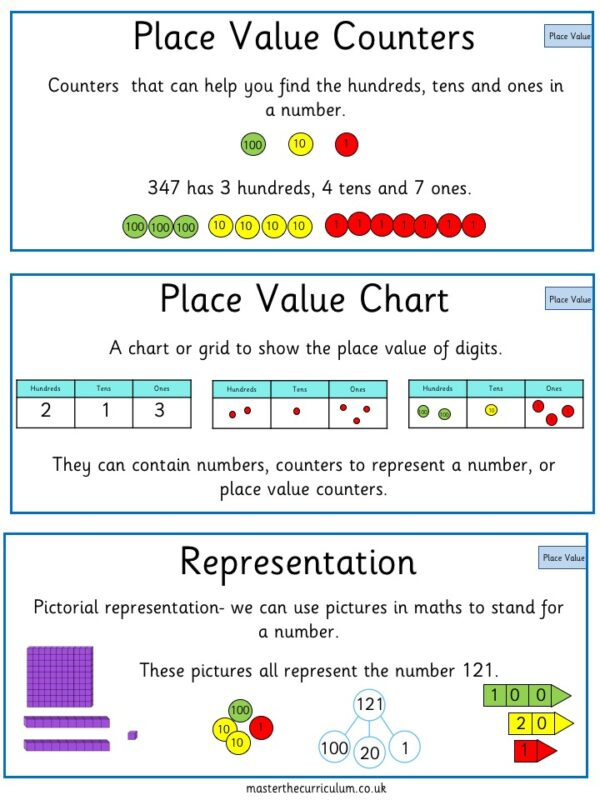 Editable Year 3 Place Value Vocabulary Cards 5