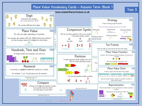 Editable Year 3 Place Value Vocabulary Cards