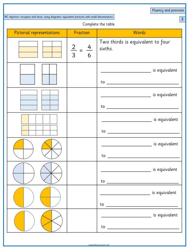 Recognise and show, using diagrams, equivalent fractions