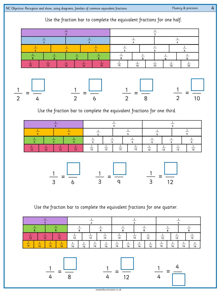 Recognise and show, using diagrams, families of common equivalent fractions - 1