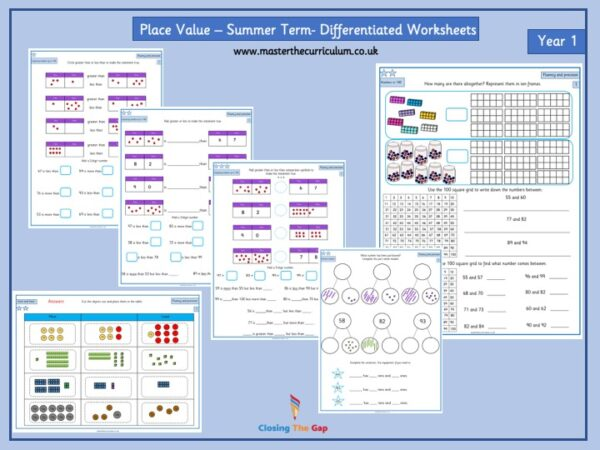 Week 1 & 2 – Editable Place Value Differentiated Worksheets- Summer Term- Numbers To 100