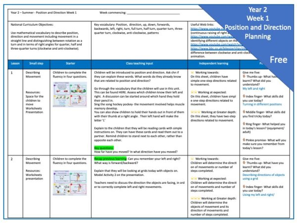 Year 2– Summer - Position and Direction Week 1 Maths planning Picture