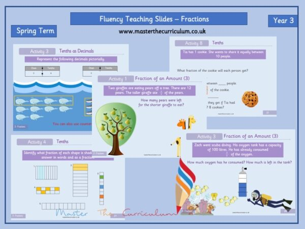 Year 3 – Editable Spring Fractions Teaching Slides