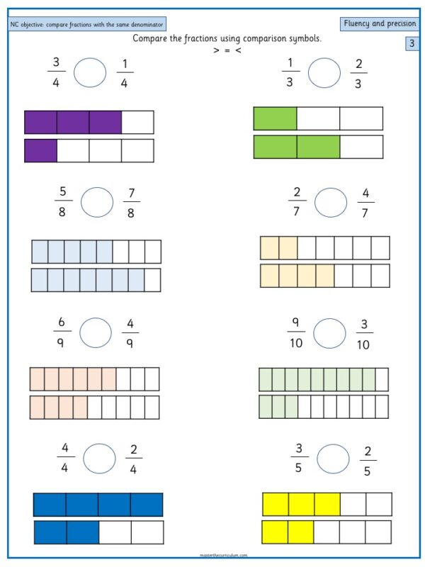 Year 3 Maths Fractions free Resources Compare fractions with the same denominators