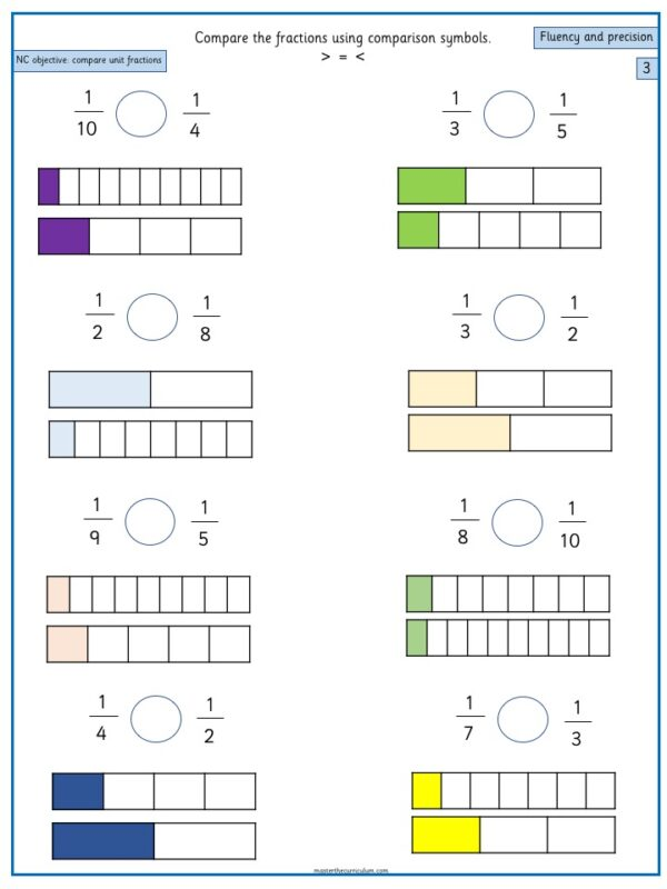 Year 3 Maths Fractions free Resources Compare unit fractions