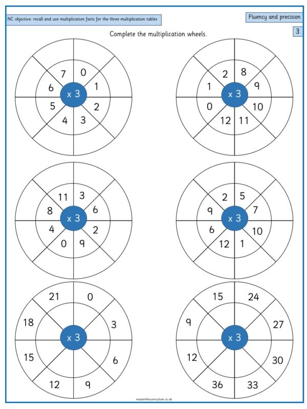 Year 3 Maths Multiplication and Division Free Resources of Recall and use multiplication and division facts for the 3 multiplication tables