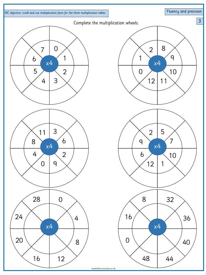 Year 3 Maths Multiplication and Division Free Resources of Recall and use multiplication and division facts for the 4 multiplication tables