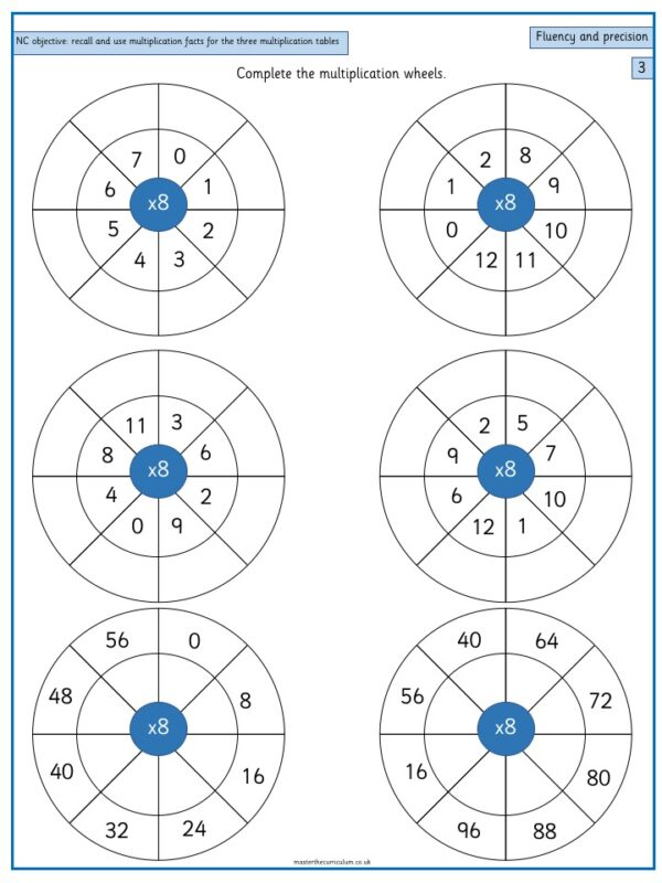 Year 3 Maths Multiplication and Division Free Resources of Recall and use multiplication and division facts for the 8 multiplication tables