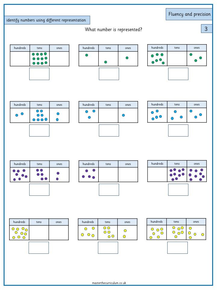Year 3 Maths Number and Place Value Identify, represent and estimate numbers using different representations - 3