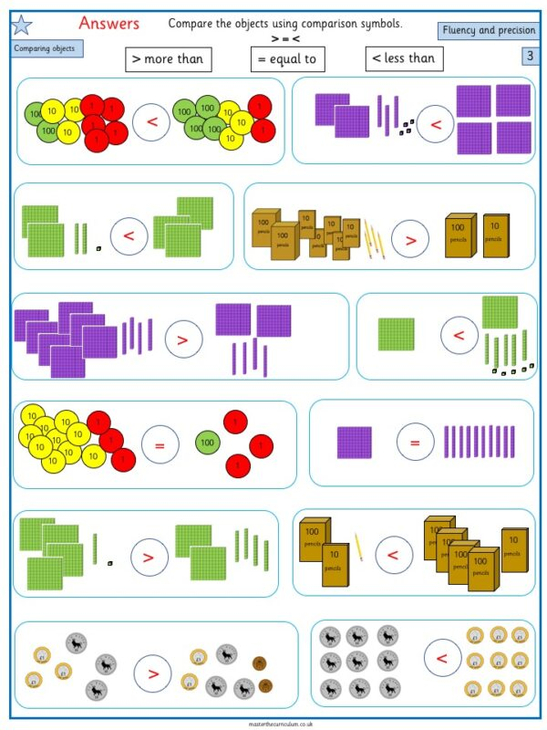 Year 3- week 1 & 2- 10 Editable Lessons of Place Value Worksheets 2