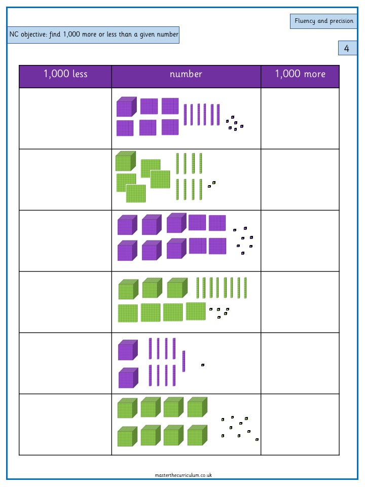 Year 4 Maths – Find 1,000 more or less than a given number - 3