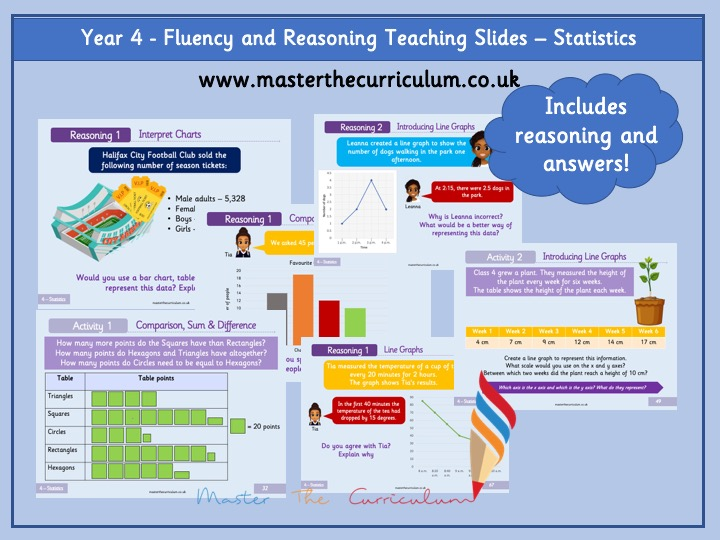 picture- teaching slides-statistics year 4